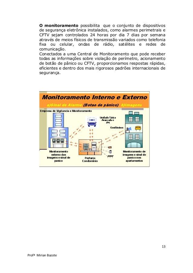 13 Profª Mirian Bazote O monitoramento possibilita que o conjunto de dispositivos de segurança eletrônica instalados, como...