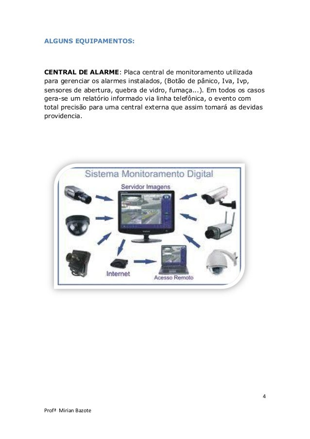 4 Profª Mirian Bazote ALGUNS EQUIPAMENTOS: CENTRAL DE ALARME: Placa central de monitoramento utilizada para gerenciar os a...