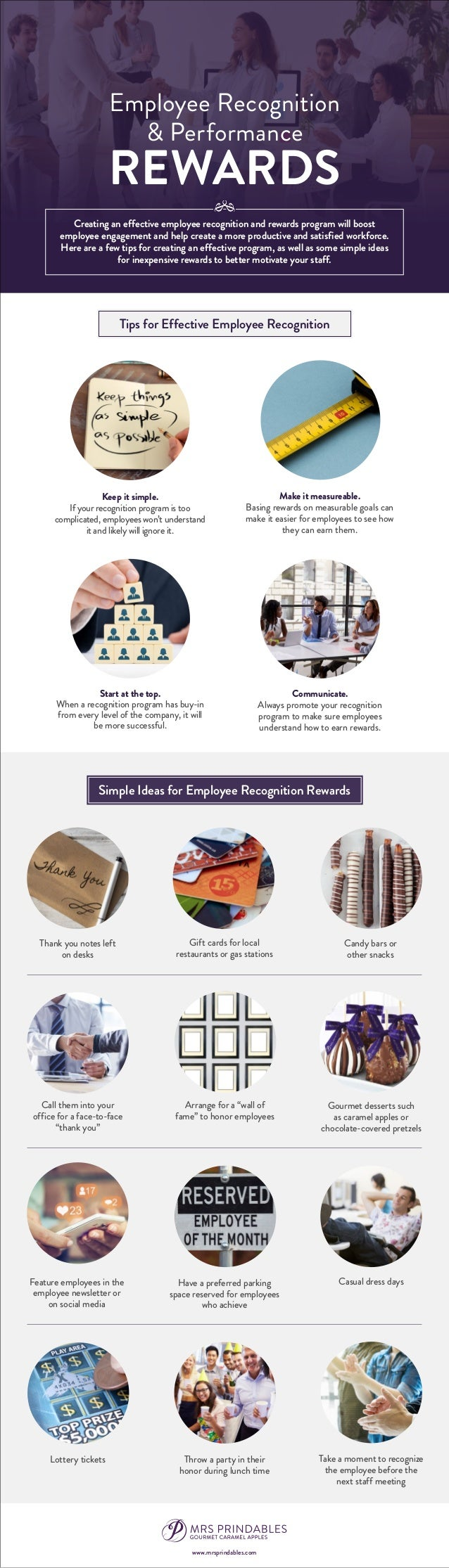 Employee Recognition & Performance Rewards