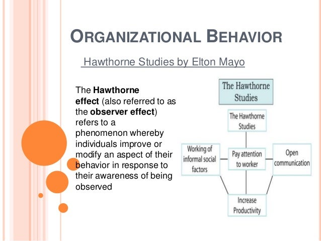 organizational behavior hawthorne studies Organizational behavior's contribution to evidence-based management this chapter provides an overview of the background and focus of the organizational behavior (ob) field and its findings.