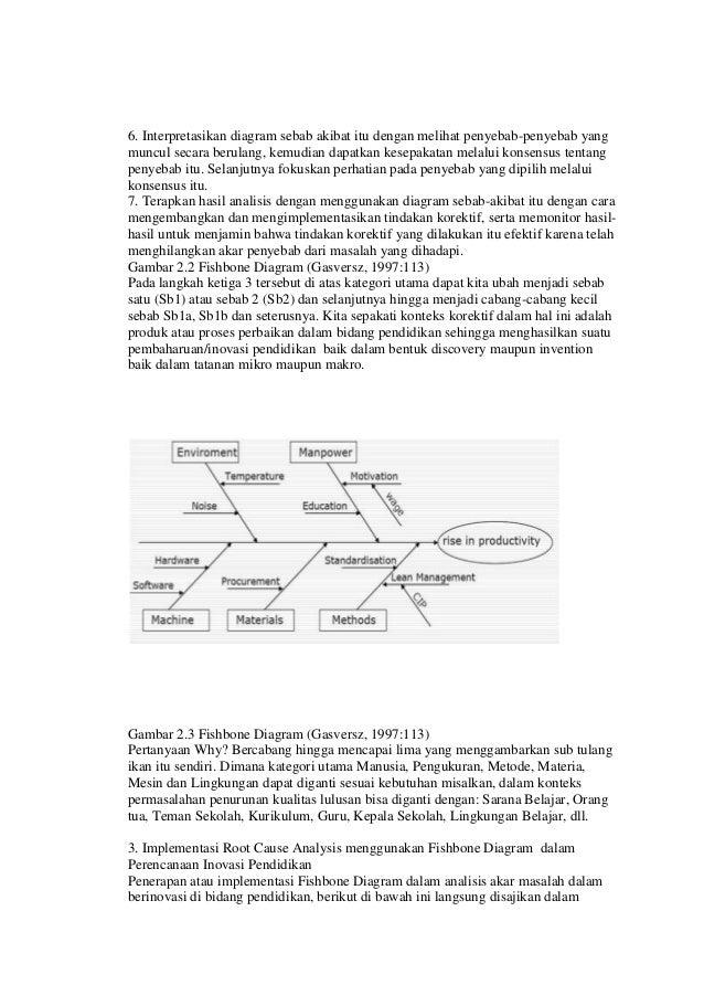 Prinsip prinsip metode analisis akar masalah xxx 37 6 interpretasikan diagram sebab akibat ccuart Image collections