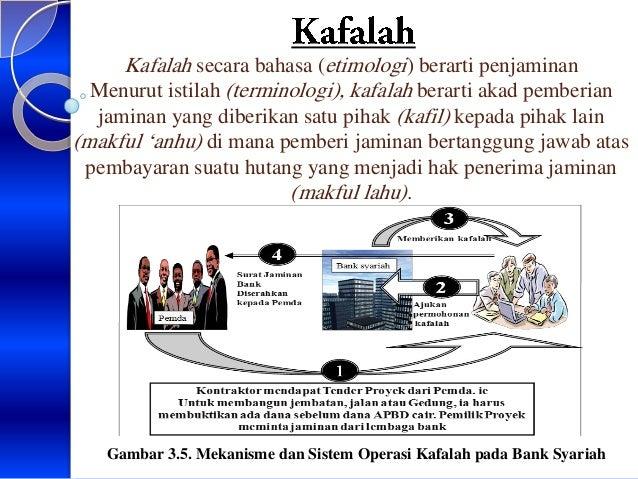 prinsip dasar perbankan syariah Prinsip dasar operasional perbankan syariah 1 fungsi dasar bank sebagai suatu lembaga keuangan bank mempunyai fungsi sebagai.