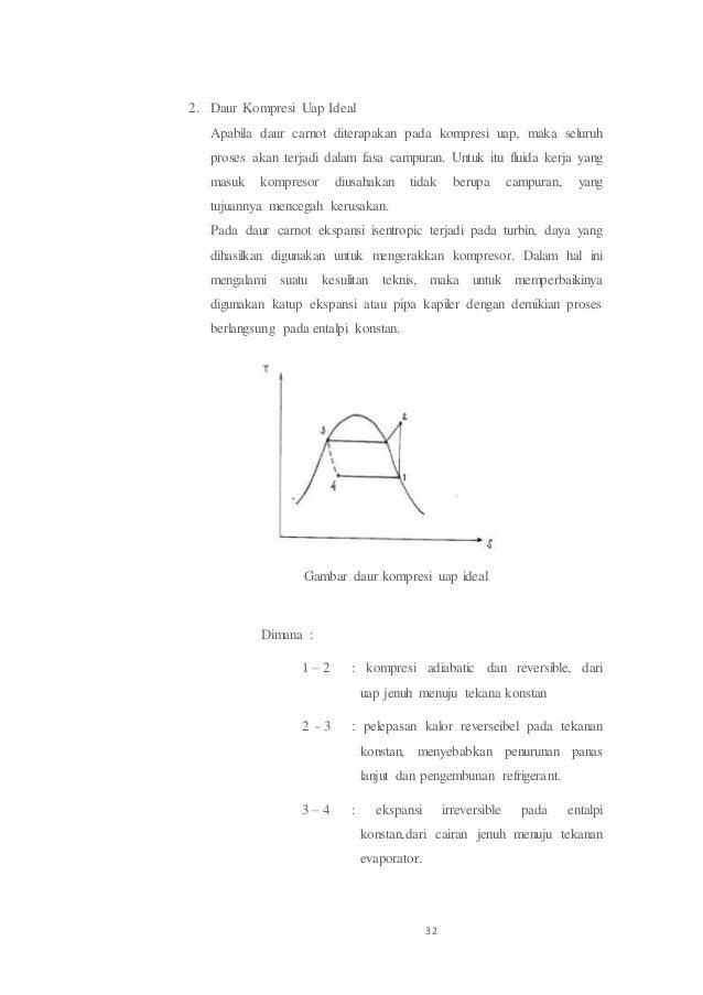 Prinsip kerja mesin pendingin pada kulkas 5 pintu pemasukan panas isothermal 10 ccuart Image collections