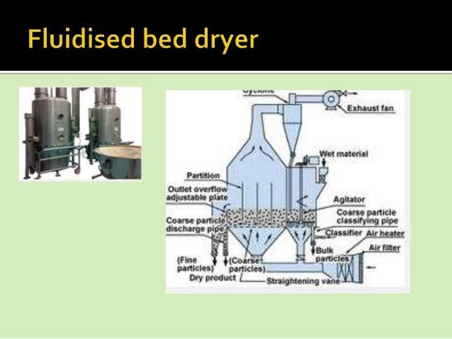       Definisi: Perubahan gradual oleh enzim bakteri, khamir dan jamur Proses penghasilan energi dengan cara mengoksid...