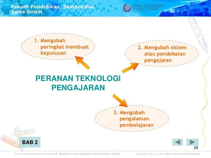 prinsip teknologi pendidikan Dari pembahasan dapat disimpulkan bahwa konsep teknologi pendidikan   pembelajaran, teknologi pendidikan mem-  konsep dan prinsip teknologi pem.