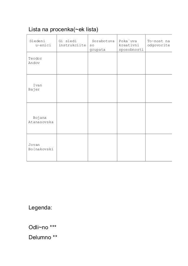 Lista na procenka(~ek lista) Sledeni u~enici Teodor Andov  Ivan Bajer  Bojana Atanasovska  Jovan Bo{nakovski  Legenda: Odl...