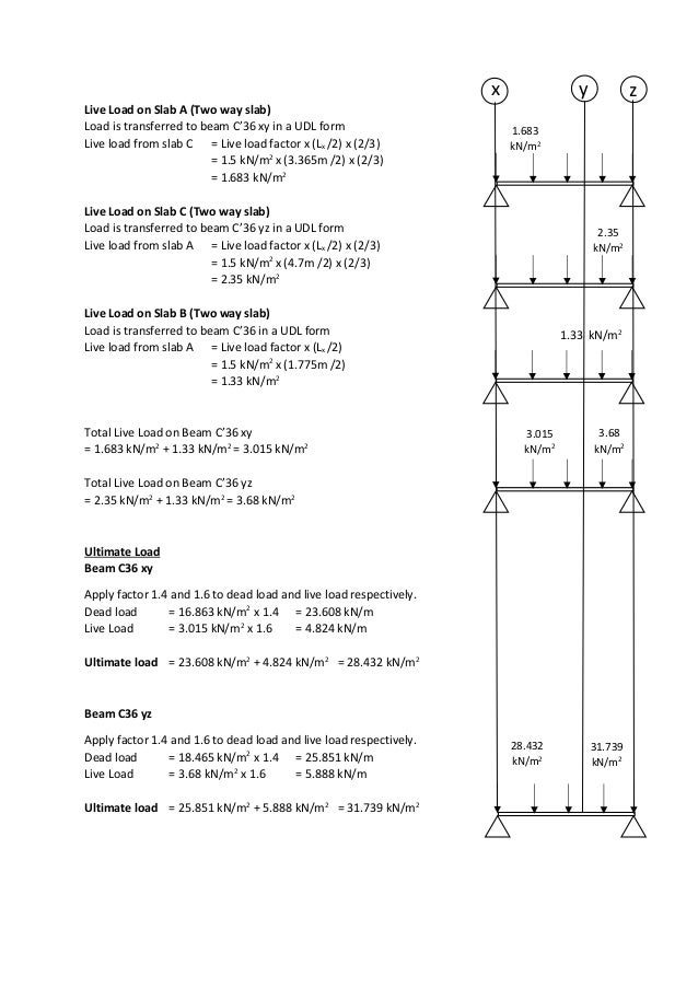 Building Structure calculation