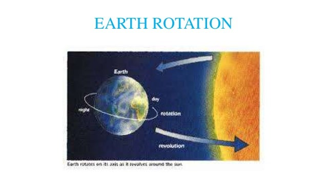 earth rotation 4 results of rotation day and night as