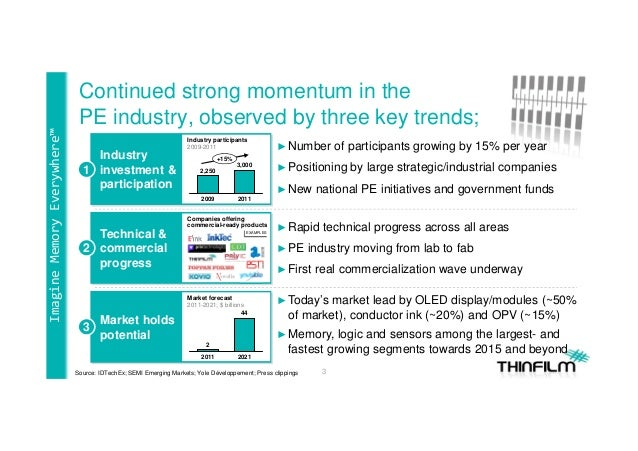 Printed electronics thinfilm en route the mass for Commercialization roadmap