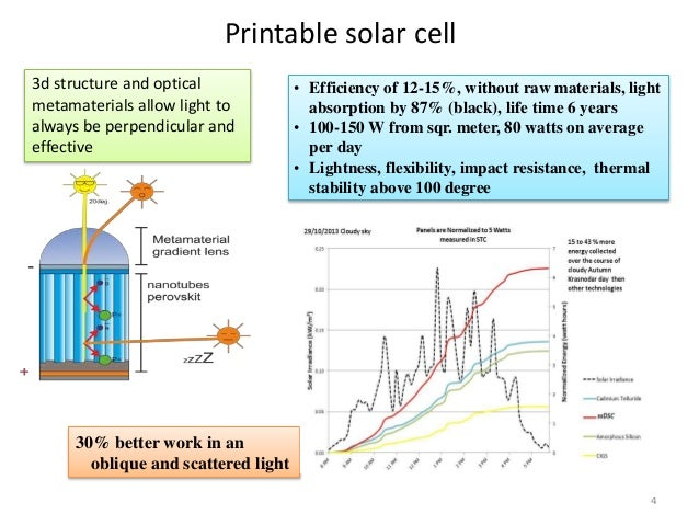 image regarding Printable Solar Cell referred to as Revealed metamaterial sunshine cellular