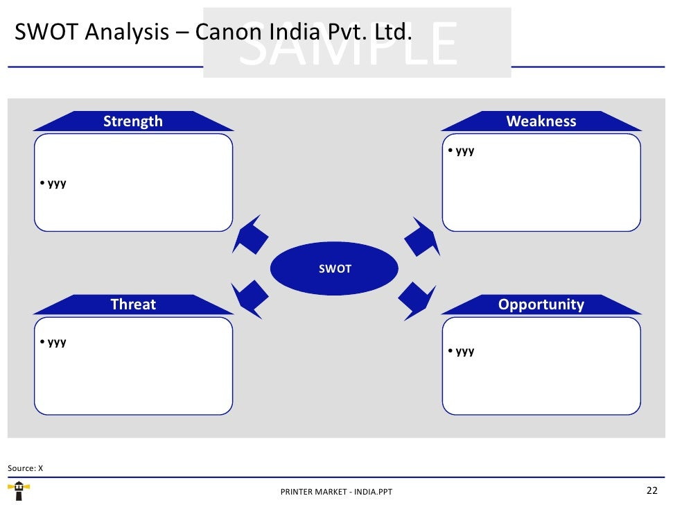 canon swot Download the latest drivers for your canon laser shot lbp-1120 to keep your computer up-to-date.