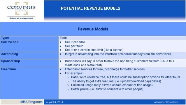 revenue models essay Dells business model revenue model information technology essay disclaimer: this essay has been submitted by a student dell's business model/revenue model.
