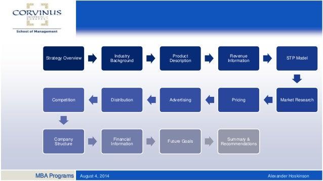 Smartphone business plan