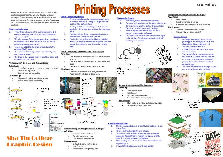 Coco Mak 10S   There are a number of different ways of printing. Each   printing process has it's own advantages and disad...