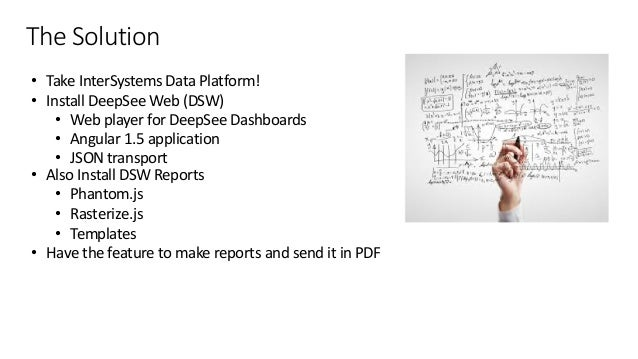 Printing and Emailing PDF Reports From InterSystems Data