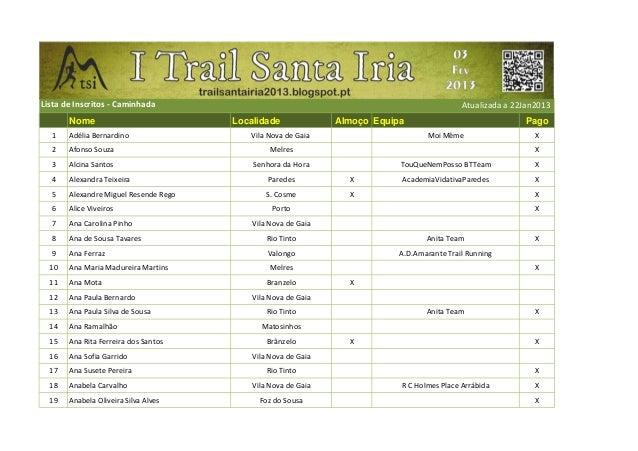 Lista de Inscritos - Caminhada                                                              Atualizada a 22Jan2013       N...
