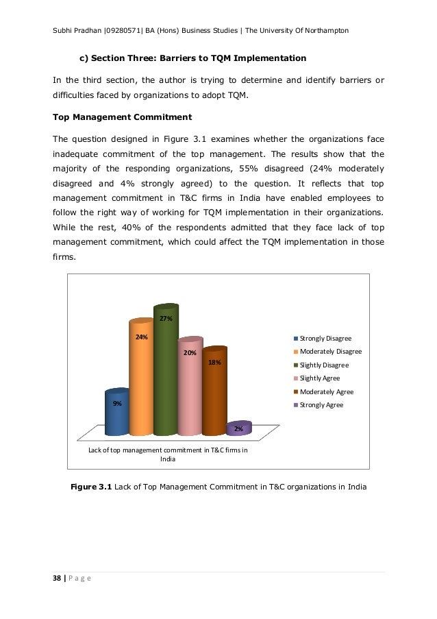 total quality management at dominos india Total quality management implementation and service delivery at kenya power by mumo kelvin kyalo a research projcect submitted in partial.