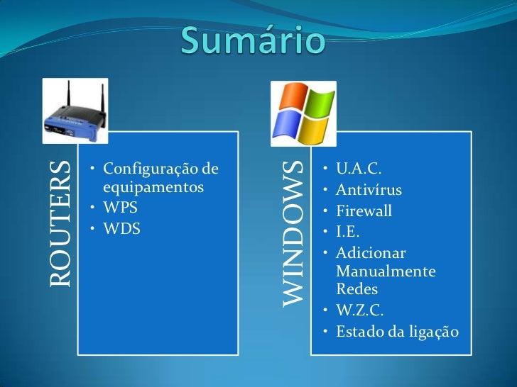 WINDOWSROUTERS          • Configuração de             • U.A.C.            equipamentos                • Antivírus         ...