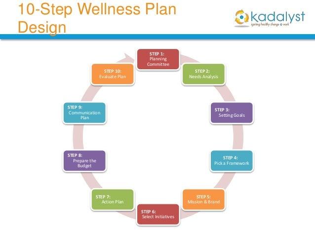 10 step wellness plan design step 1 planning committee step