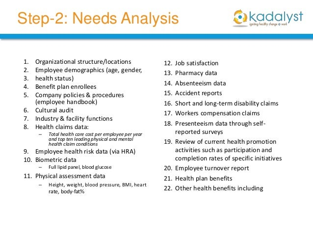 workplace needs assessment survey