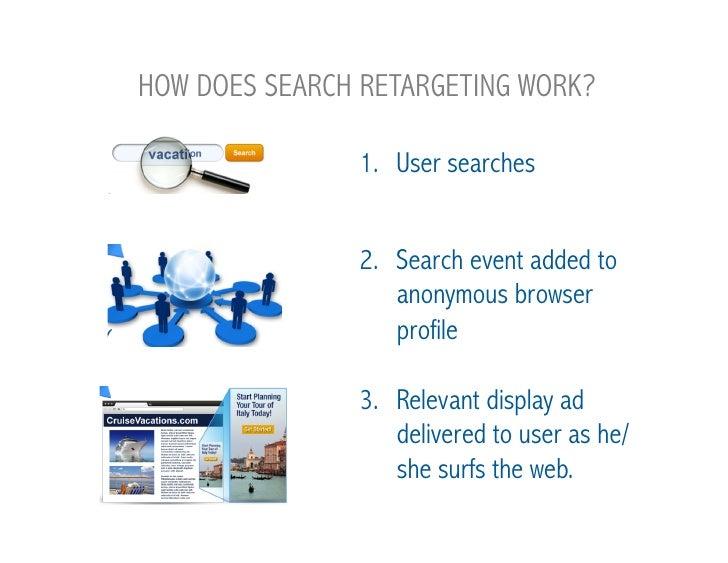 SEARCH RETARGETING Slide 3