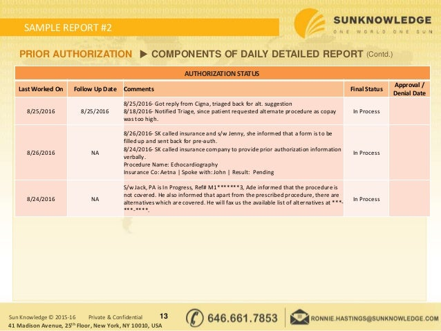 Prior Authorization For Radiology By Sunknowledge