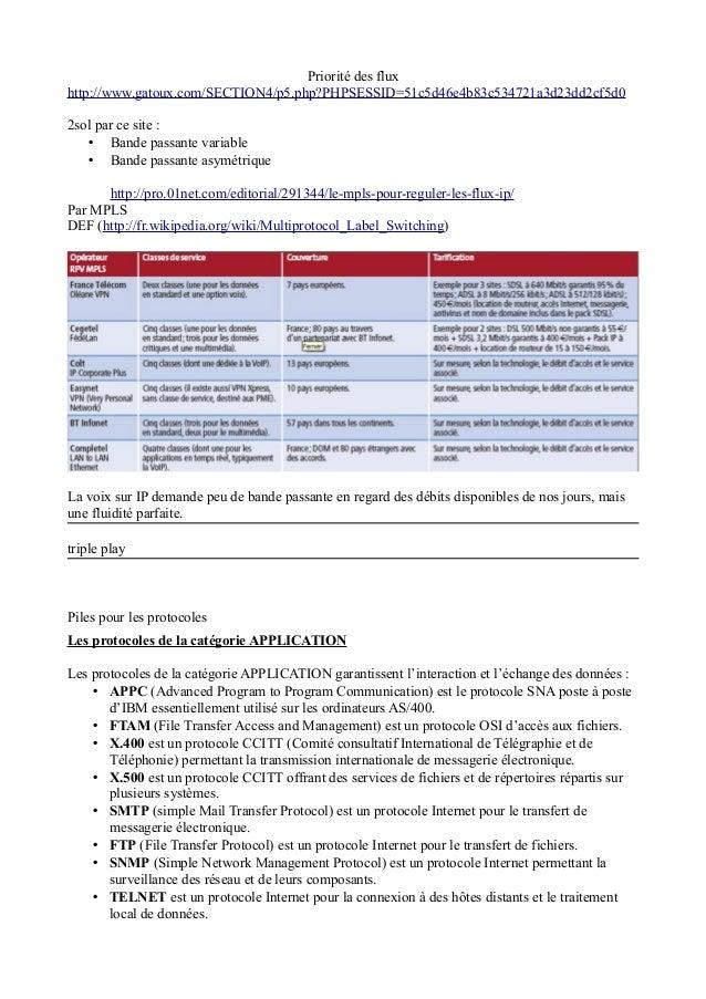 Priorité des fluxhttp://www.gatoux.com/SECTION4/p5.php?PHPSESSID=51c5d46e4b83c534721a3d23dd2cf5d02sol par ce site :   • Ba...