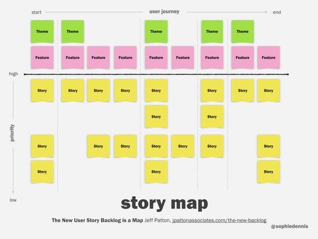 sophiedennis@ Theme Story Story Story Story Story Story StoryStory Story StoryStory Story Story StoryStory Story Story Sto...