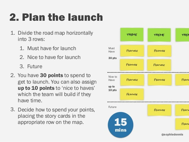 sophiedennis@ 2. Plan the launch 1. Divide the road map horizontally into 3 rows: 1. Must have for launch 2. Nice to have ...
