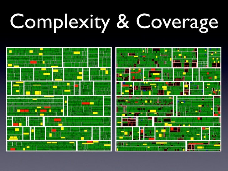 Complexity & Coverage