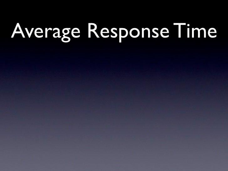 Measuring Usage