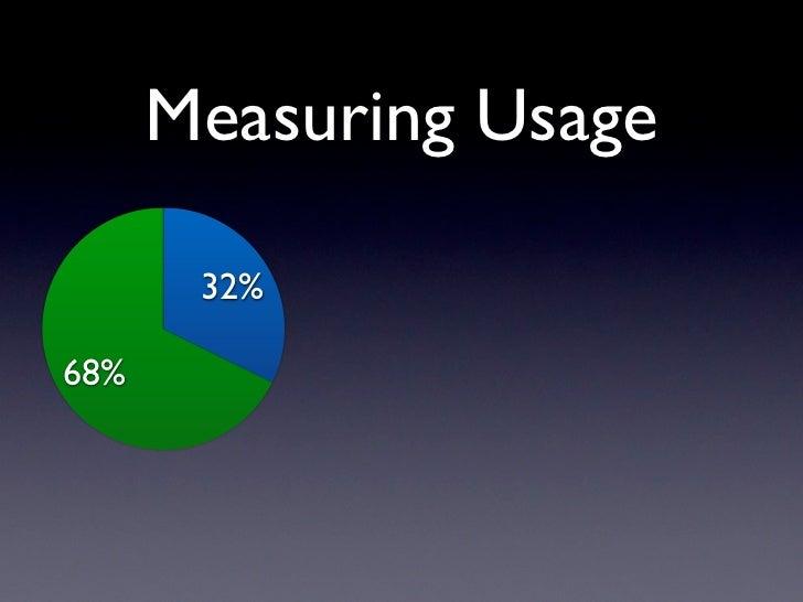 Usage Improvements             ∆ 6%               ∆ 14%      24%                 25%                  29%                 ...