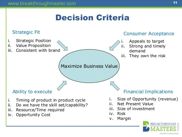 www.breakthroughmaster.com 11 Decision Criteria Maximize Business Value Strategic Fit Consumer Acceptance Ability to execu...
