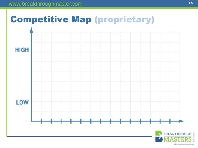 www.breakthroughmaster.com 18 Competitive Map (proprietary)