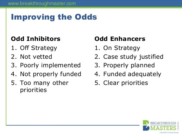 www.breakthroughmaster.com Improving the Odds Odd Inhibitors 1. Off Strategy 2. Not vetted 3. Poorly implemented 4. Not pr...