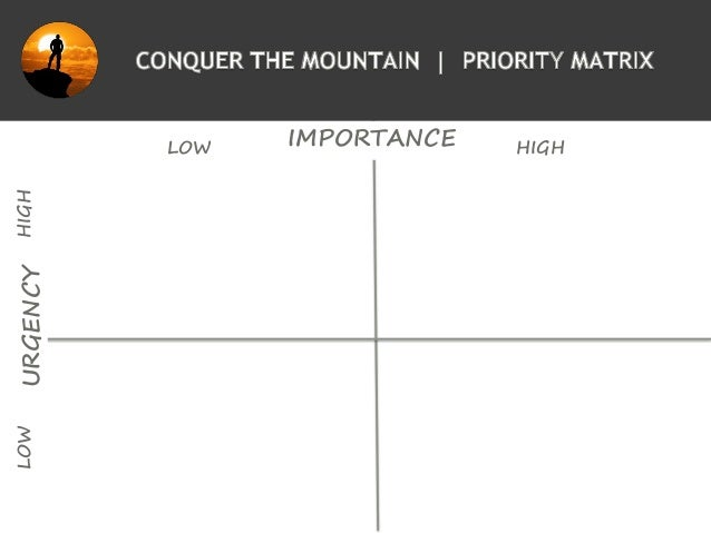 ditch the daily to do list weekly priorities cheat sheet