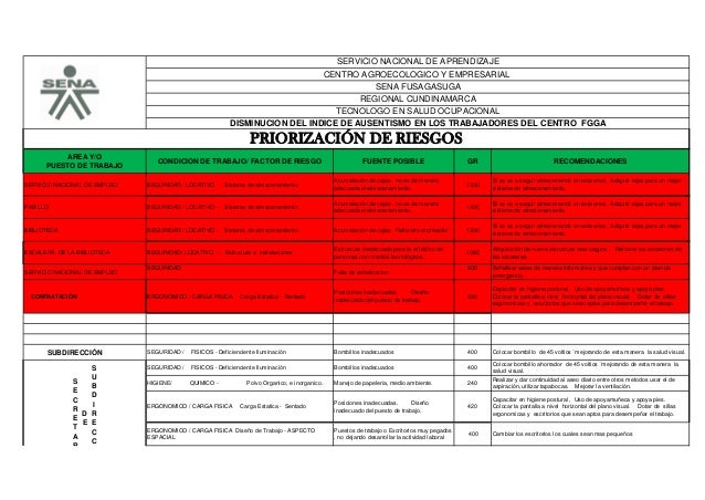 SERVICIO NACIONAL DE APRENDIZAJE                                                                             CENTRO AGROEC...