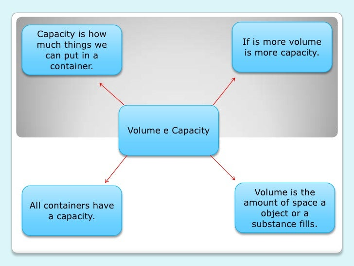 If is more volume is more capacity.<br />Capacity is how much things we can put in a container.<br />Volume e Capacity<br ...