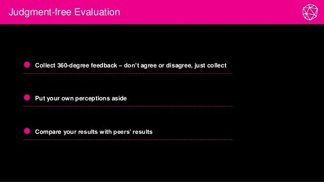 Judgment-free Evaluation Collect 360-degree feedback – don't agree or disagree, just collect Put your own perceptions asid...