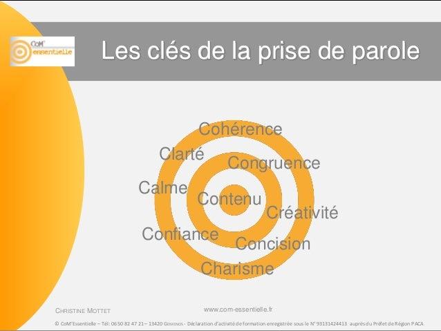 Les clés de la prise de parole Cohérence Clarté Congruence  Calme  Contenu  Créativité  Confiance  Concision Charisme  CHR...