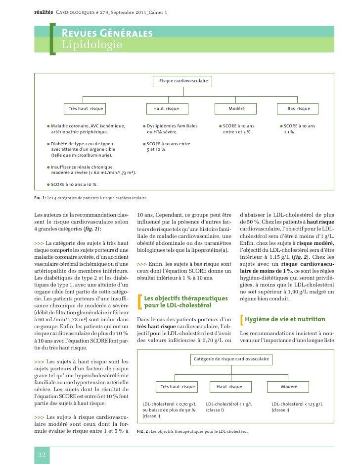 Prise en charge des dyslipidémies Slide 2
