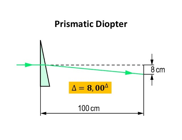 Calculating Prism In Glasses
