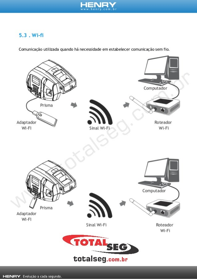 5.4 . GPRS A comunicação GPRS permite que o equipamento seja instalado em qualquer local sem que haja a necessidade de cab...