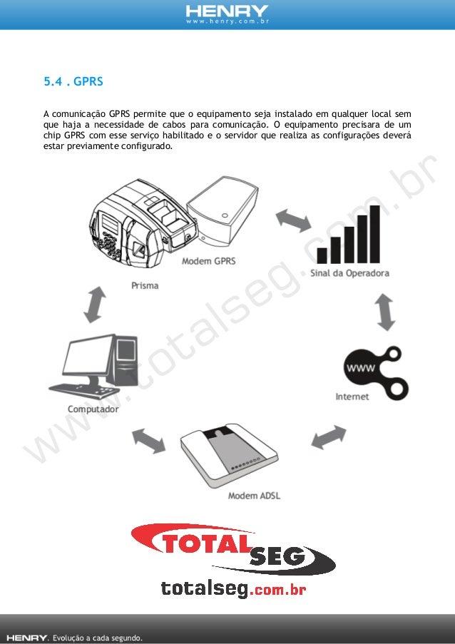 6 .GABARITO DE FURAÇÃO Para ser feita a instalação do REP, é necessária que seja feita três perfurações para sustentação d...