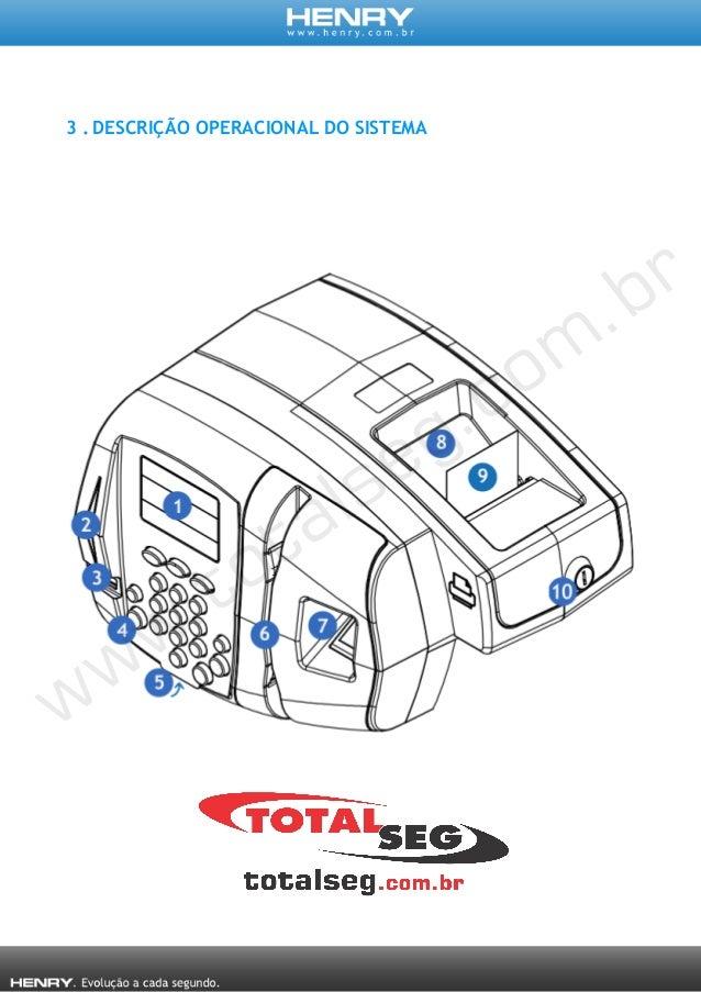 1 - Display: alfa numérico; 2 - LED's: indicação de operações realizadas; 3 - Porta fiscal: USB para remoção do arquivo fo...