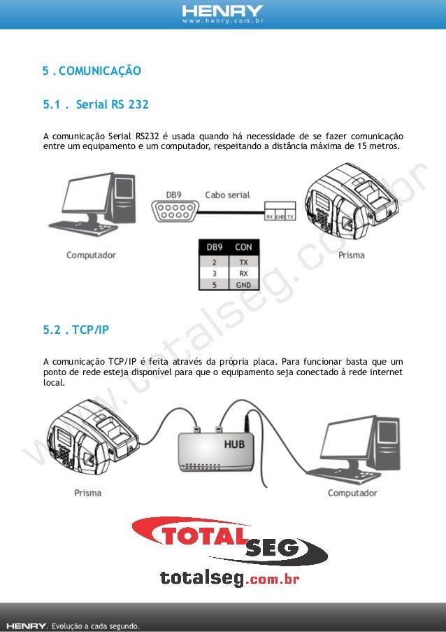 5.3 . Wi-fi Comunicação utilizada quando há necessidade em estabelecer comunicação sem fio.