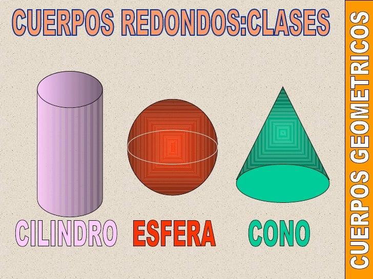 Resultado de imagen de CILINDRO CONO Y ESFERA