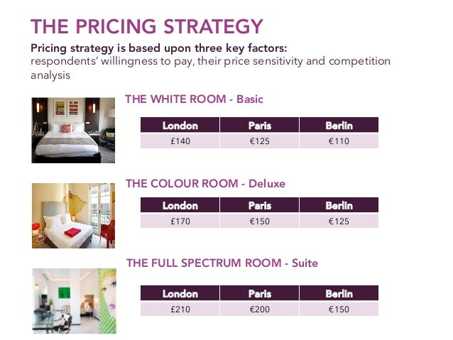 Pricing strategies of hilton hotel