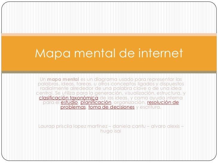 Mapa mental de internet  Un mapa mental es un diagrama usado para representar las palabras, ideas, tareas, u otros concept...