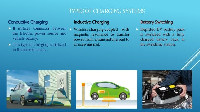 Wireless Charging Of Electric Vehicles